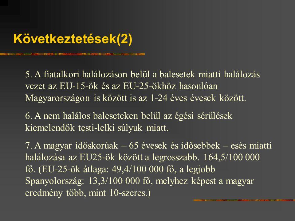 Következtetések(2) 5.