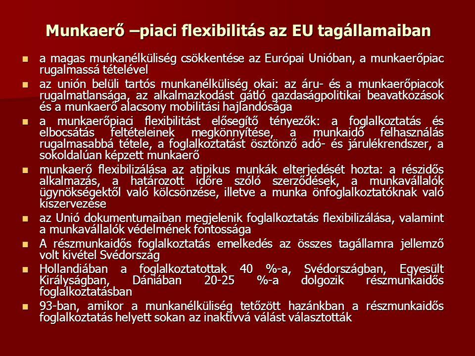 Munkaerő –piaci flexibilitás az EU tagállamaiban a magas munkanélküliség csökkentése az Európai Unióban, a munkaerőpiac rugalmassá tételével a magas munkanélküliség csökkentése az Európai Unióban, a munkaerőpiac rugalmassá tételével az unión belüli tartós munkanélküliség okai: az áru- és a munkaerőpiacok rugalmatlansága, az alkalmazkodást gátló gazdaságpolitikai beavatkozások és a munkaerő alacsony mobilitási hajlandósága az unión belüli tartós munkanélküliség okai: az áru- és a munkaerőpiacok rugalmatlansága, az alkalmazkodást gátló gazdaságpolitikai beavatkozások és a munkaerő alacsony mobilitási hajlandósága a munkaerőpiaci flexibilitást elősegítő tényezők: a foglalkoztatás és elbocsátás feltételeinek megkönnyítése, a munkaidő felhasználás rugalmasabbá tétele, a foglalkoztatást ösztönző adó- és járulékrendszer, a sokoldalúan képzett munkaerő a munkaerőpiaci flexibilitást elősegítő tényezők: a foglalkoztatás és elbocsátás feltételeinek megkönnyítése, a munkaidő felhasználás rugalmasabbá tétele, a foglalkoztatást ösztönző adó- és járulékrendszer, a sokoldalúan képzett munkaerő munkaerő flexibilizálása az atipikus munkák elterjedését hozta: a részidős alkalmazás, a határozott időre szóló szerződések, a munkavállalók ügynökségektől való kölcsönzése, illetve a munka önfoglalkoztatóknak való kiszervezése munkaerő flexibilizálása az atipikus munkák elterjedését hozta: a részidős alkalmazás, a határozott időre szóló szerződések, a munkavállalók ügynökségektől való kölcsönzése, illetve a munka önfoglalkoztatóknak való kiszervezése az Unió dokumentumaiban megjelenik foglalkoztatás flexibilizálása, valamint a munkavállalók védelmének fontossága az Unió dokumentumaiban megjelenik foglalkoztatás flexibilizálása, valamint a munkavállalók védelmének fontossága A részmunkaidős foglalkoztatás emelkedés az összes tagállamra jellemző volt kivétel Svédország A részmunkaidős foglalkoztatás emelkedés az összes tagállamra jellemző volt kivétel Svédország Hollandiában a foglalkoztatotta