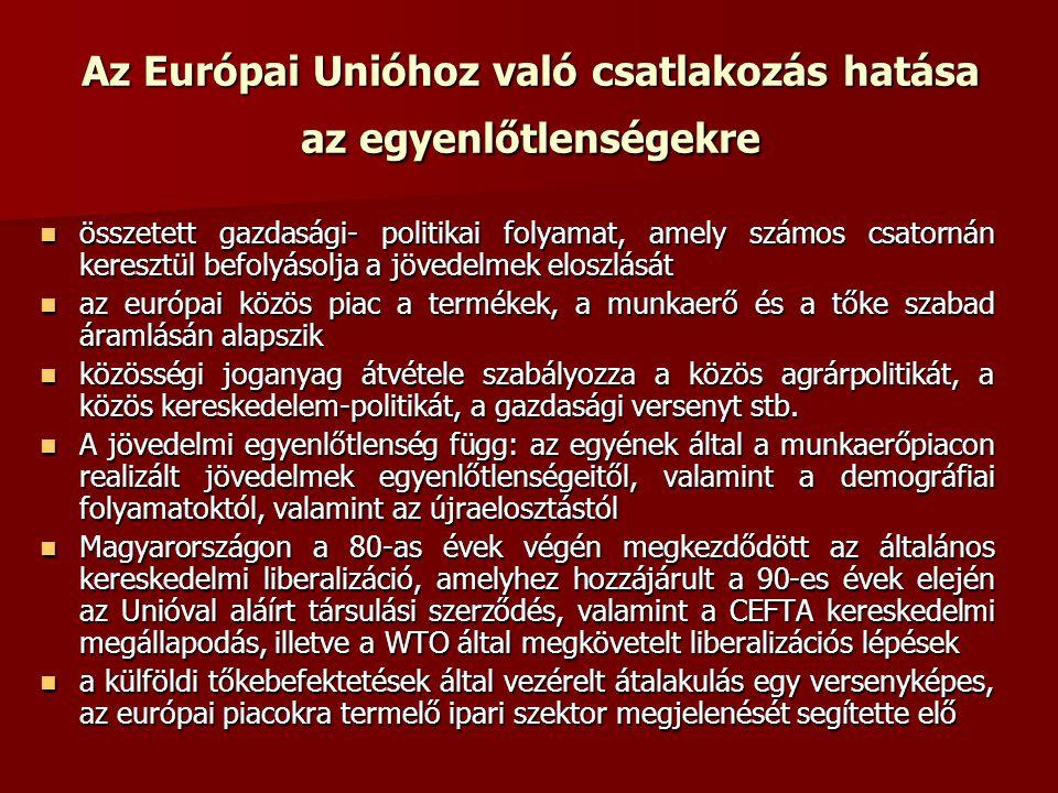 Az Európai Unióhoz való csatlakozás hatása az egyenlőtlenségekre összetett gazdasági- politikai folyamat, amely számos csatornán keresztül befolyásolja a jövedelmek eloszlását összetett gazdasági- politikai folyamat, amely számos csatornán keresztül befolyásolja a jövedelmek eloszlását az európai közös piac a termékek, a munkaerő és a tőke szabad áramlásán alapszik az európai közös piac a termékek, a munkaerő és a tőke szabad áramlásán alapszik közösségi joganyag átvétele szabályozza a közös agrárpolitikát, a közös kereskedelem-politikát, a gazdasági versenyt stb.