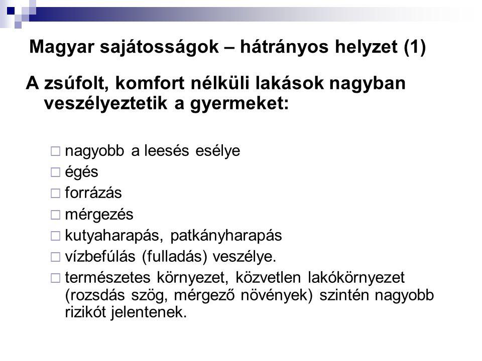 Magyar sajátosságok – hátrányos helyzet (1) A zsúfolt, komfort nélküli lakások nagyban veszélyeztetik a gyermeket:  nagyobb a leesés esélye  égés 