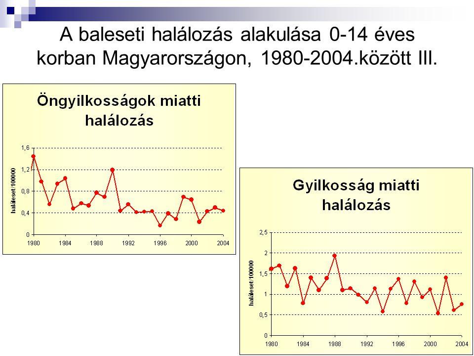 Magyar sajátosságok – hátrányos helyzet (1) A zsúfolt, komfort nélküli lakások nagyban veszélyeztetik a gyermeket:  nagyobb a leesés esélye  égés  forrázás  mérgezés  kutyaharapás, patkányharapás  vízbefúlás (fulladás) veszélye.