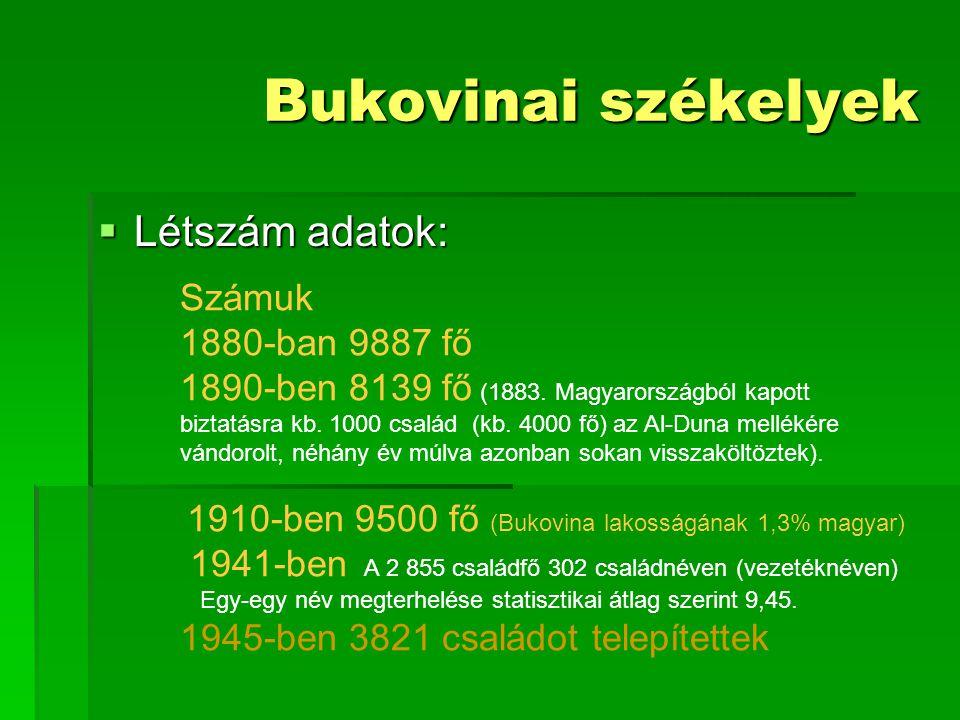 Bukovinai székelyek  Létszám adatok: Számuk 1880-ban 9887 fő 1890-ben 8139 fő (1883. Magyarországból kapott biztatásra kb. 1000 család (kb. 4000 fő)