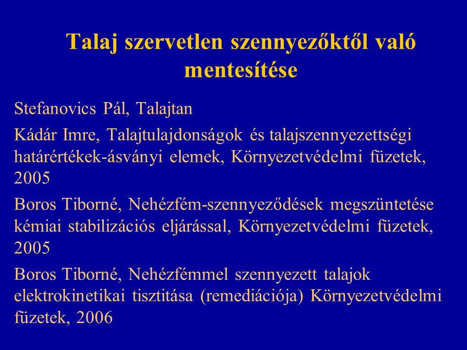 Talaj szervetlen szennyezőktől való mentesítése Stefanovics Pál, Talajtan Kádár Imre, Talajtulajdonságok és talajszennyezettségi határértékek-ásványi elemek, Környezetvédelmi füzetek, 2005 Boros Tiborné, Nehézfém-szennyeződések megszüntetése kémiai stabilizációs eljárással, Környezetvédelmi füzetek, 2005 Boros Tiborné, Nehézfémmel szennyezett talajok elektrokinetikai tisztitása (remediációja) Környezetvédelmi füzetek, 2006