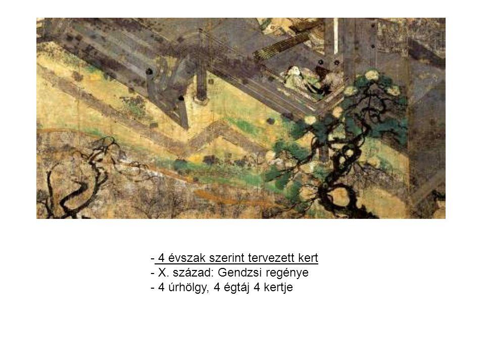 - 4 évszak szerint tervezett kert - X. század: Gendzsi regénye - 4 úrhölgy, 4 égtáj 4 kertje
