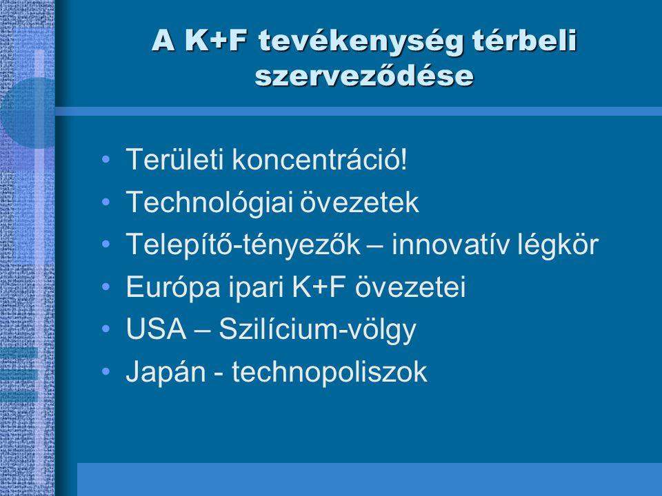 A K+F tevékenység térbeli szerveződése Területi koncentráció.