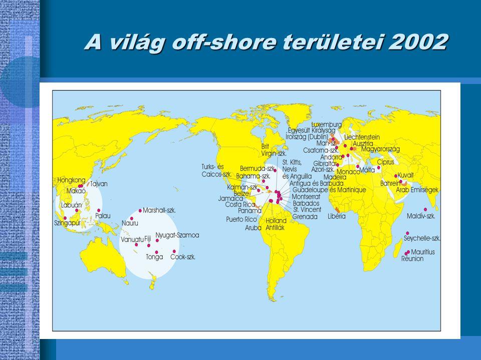 A világ off-shore területei 2002