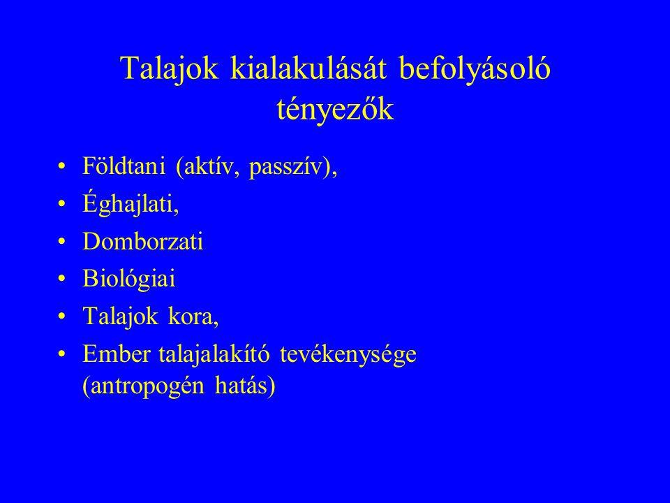 Talajok sokféleségének megőrzése A lápos területek, vizes élőhelyek védelme Az adott területre vonatkozó talajképző tényezők és folyamatok védelme A talajképződési folyamatok jobb megismerése Magyarország talajtani értékeinek tudatossá tétele a közvéleményben, ezzel kapcsolatos tudatformálás, oktatásfejlesztés