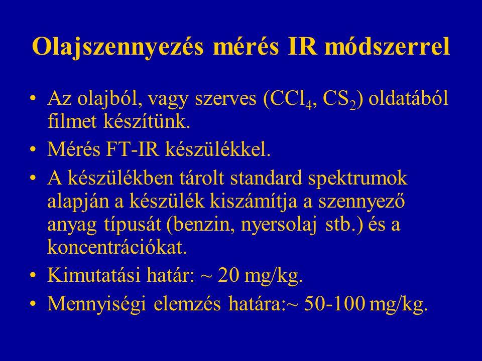 Olajszennyezés mérés IR módszerrel Az olajból, vagy szerves (CCl 4, CS 2 ) oldatából filmet készítünk. Mérés FT-IR készülékkel. A készülékben tárolt s
