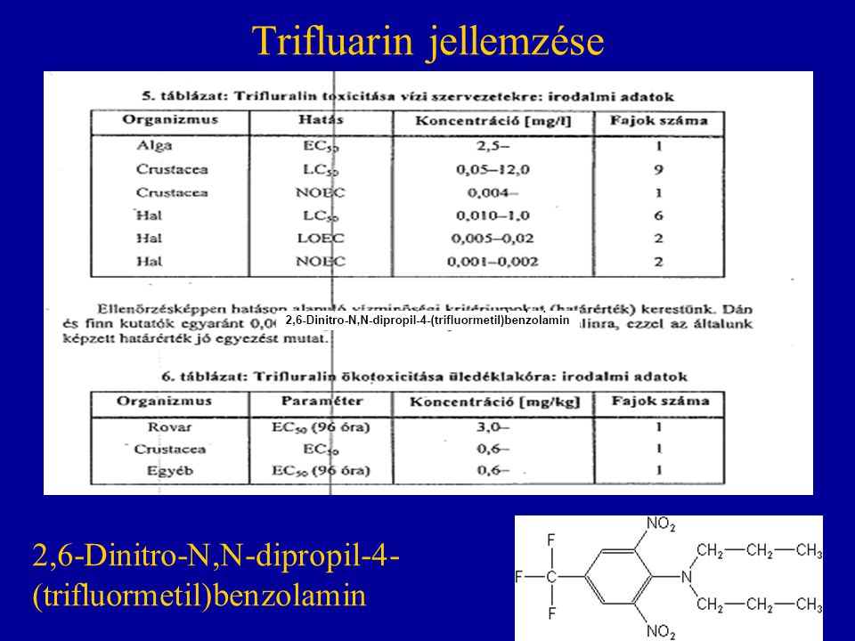 Trifluarin jellemzése 2,6-Dinitro-N,N-dipropil-4- (trifluormetil)benzolamin