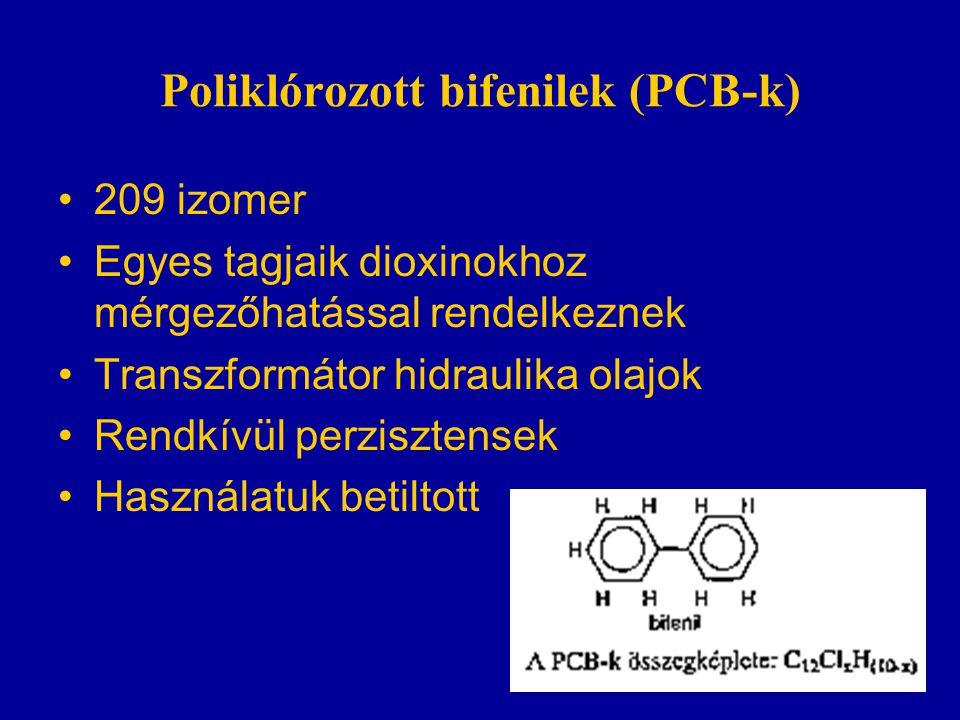 Poliklórozott bifenilek (PCB-k) 209 izomer Egyes tagjaik dioxinokhoz mérgezőhatással rendelkeznek Transzformátor hidraulika olajok Rendkívül perziszte