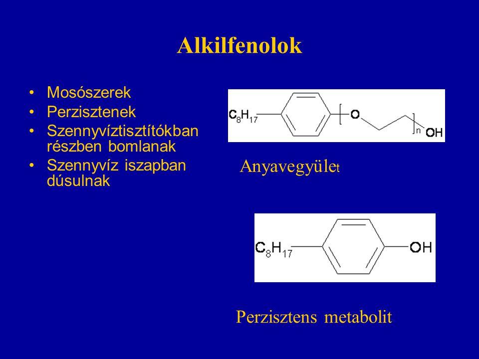 Alkilfenolok Mosószerek Perzisztenek Szennyvíztisztítókban részben bomlanak Szennyvíz iszapban dúsulnak Anyavegyüle t Perzisztens metabolit