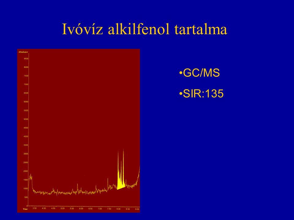 Ivóvíz alkilfenol tartalma GC/MS SIR:135
