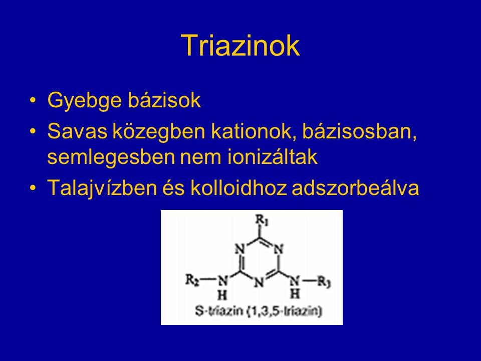 Triazinok Gyebge bázisok Savas közegben kationok, bázisosban, semlegesben nem ionizáltak Talajvízben és kolloidhoz adszorbeálva