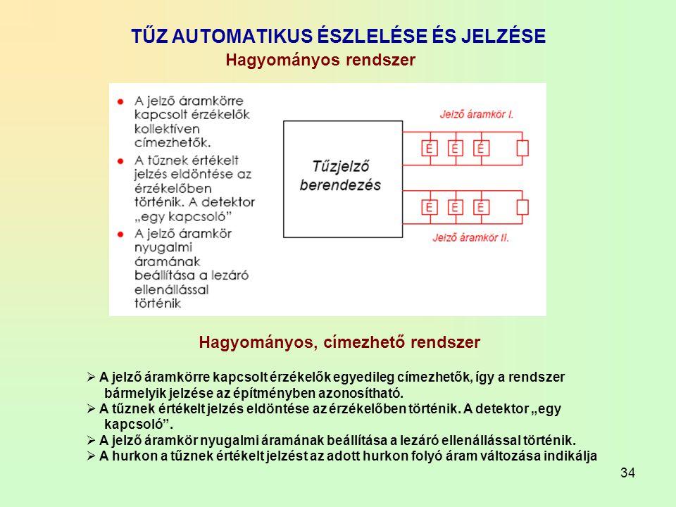 34 TŰZ AUTOMATIKUS ÉSZLELÉSE ÉS JELZÉSE Hagyományos rendszer  A jelző áramkörre kapcsolt érzékelők egyedileg címezhetők, így a rendszer bármelyik jel