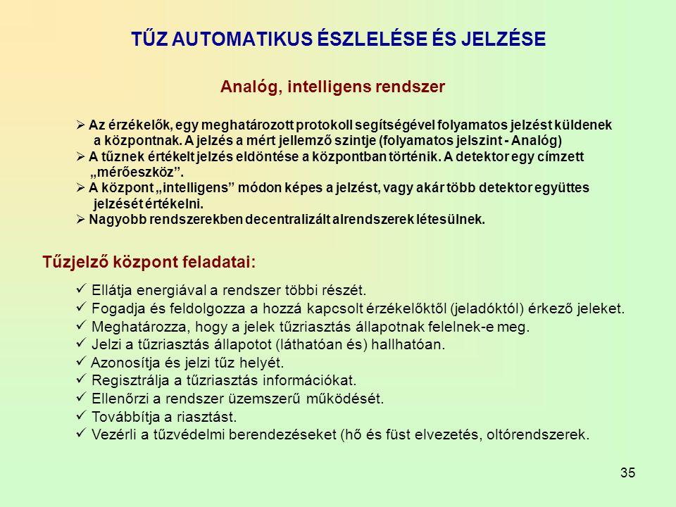 35 TŰZ AUTOMATIKUS ÉSZLELÉSE ÉS JELZÉSE Analóg, intelligens rendszer  Az érzékelők, egy meghatározott protokoll segítségével folyamatos jelzést külde