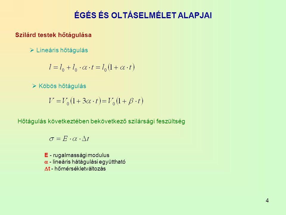45 BEÉPÍTETT TŰZOLTÓ BERENDEZÉSEK Oltóberendezések lehetnek :  félstabil  stabil Félstabil habbal oltó berendezés részei 1.