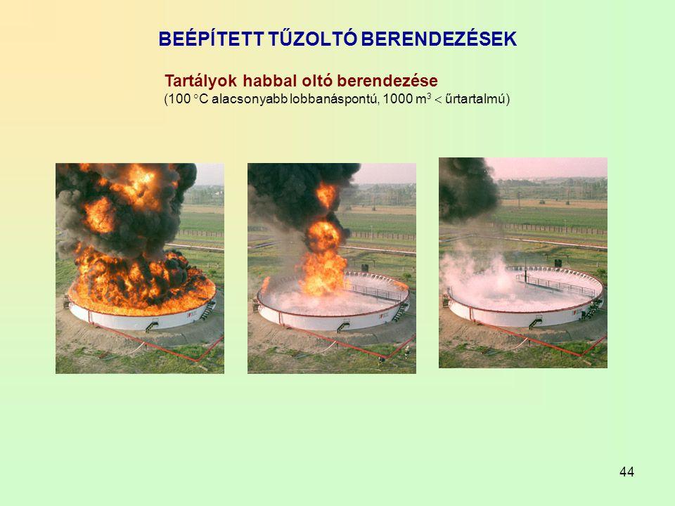 44 BEÉPÍTETT TŰZOLTÓ BERENDEZÉSEK Tartályok habbal oltó berendezése (100  C alacsonyabb lobbanáspontú, 1000 m 3  űrtartalmú)