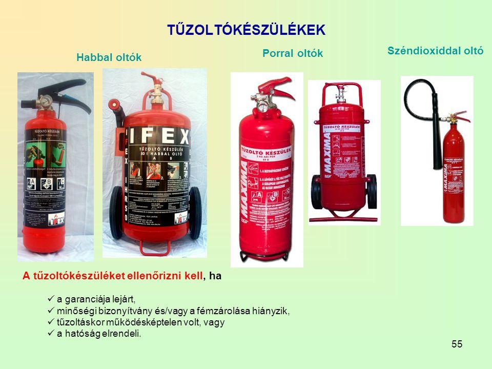 55 TŰZOLTÓKÉSZÜLÉKEK Habbal oltók Porral oltók Széndioxiddal oltó A tűzoltókészüléket ellenőrizni kell, ha a garanciája lejárt, minőségi bizonyítvány