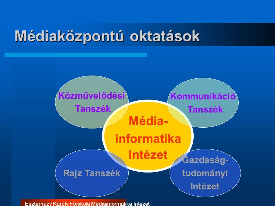 Eszterházy Károly Főiskola Médiainformatika Intézet Médiaközpontú oktatások Kommunikáció Tanszék Rajz Tanszék Gazdaság- tudományi Intézet Média- infor