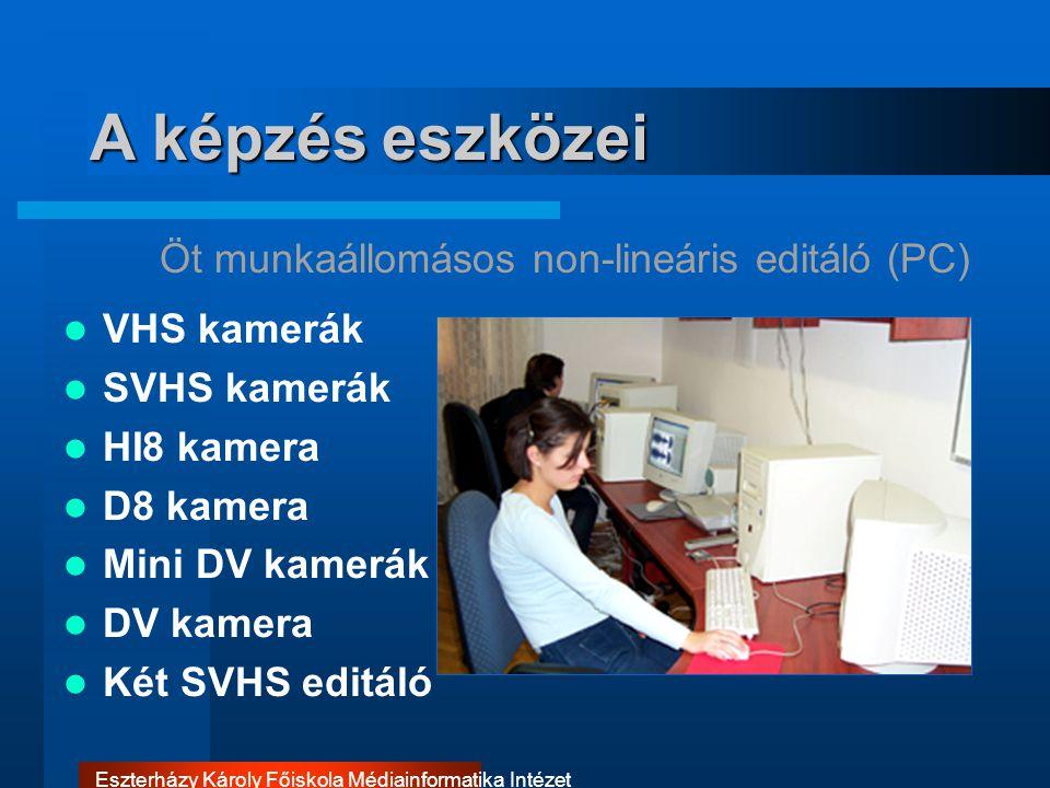 A képzés eszközei VHS kamerák SVHS kamerák HI8 kamera D8 kamera Mini DV kamerák DV kamera Két SVHS editáló Öt munkaállomásos non-lineáris editáló (PC)