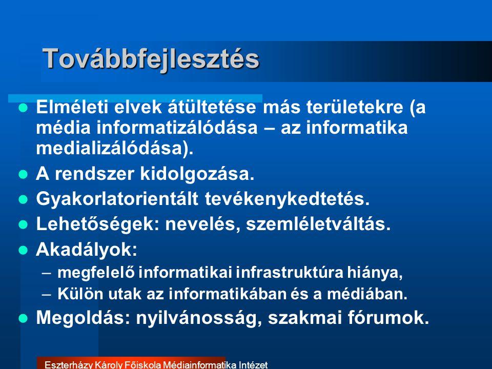 Eszterházy Károly Főiskola Médiainformatika Intézet Továbbfejlesztés Elméleti elvek átültetése más területekre (a média informatizálódása – az informa