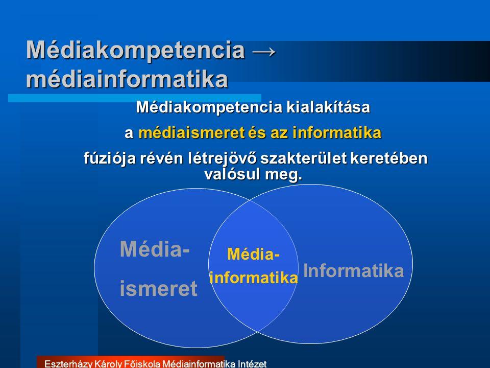 Eszterházy Károly Főiskola Médiainformatika Intézet Médiakompetencia → médiainformatika Médiakompetencia kialakítása a médiaismeret és az informatika