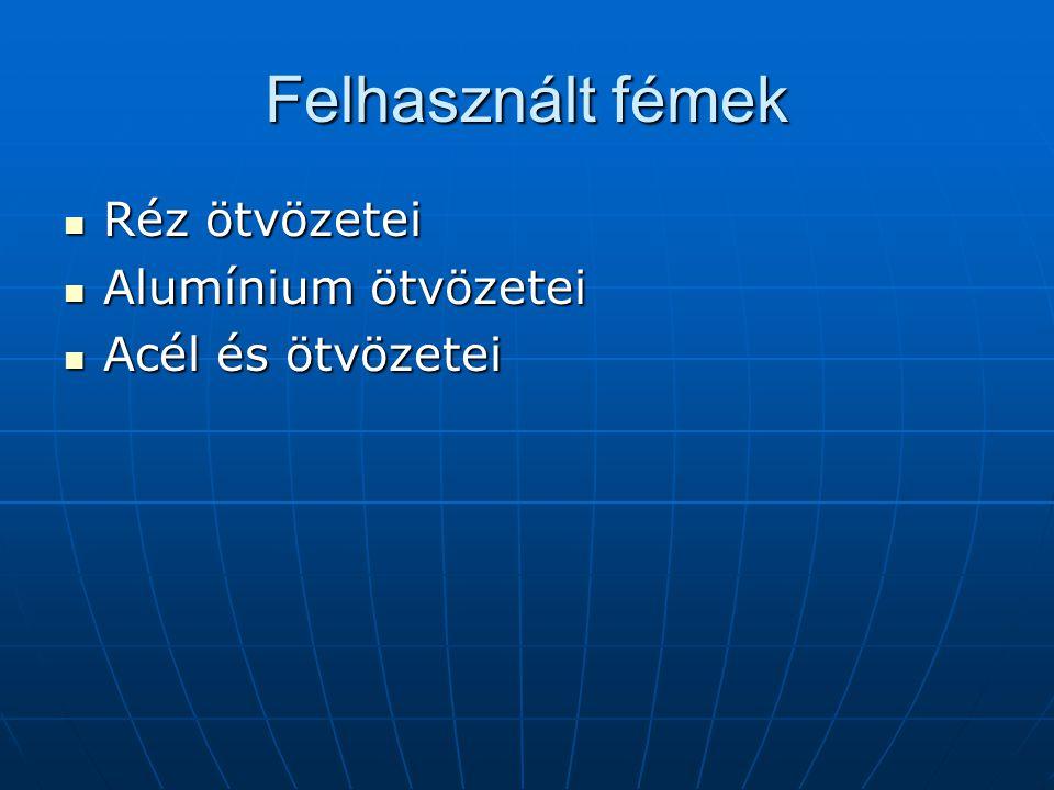 Felhasznált fémek Réz ötvözetei Réz ötvözetei Alumínium ötvözetei Alumínium ötvözetei Acél és ötvözetei Acél és ötvözetei
