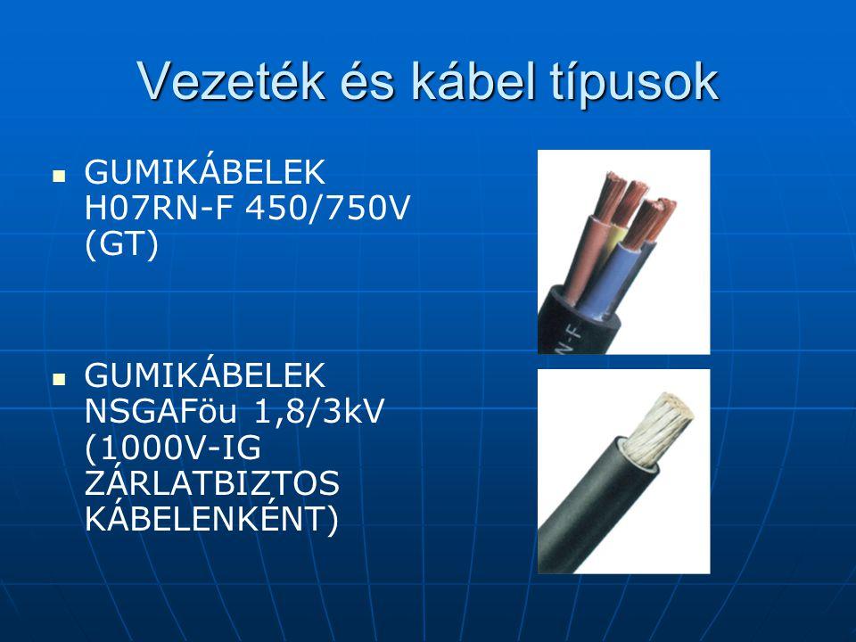Vezeték és kábel típusok GUMIKÁBELEK H07RN-F 450/750V (GT) GUMIKÁBELEK NSGAFöu 1,8/3kV (1000V-IG ZÁRLATBIZTOS KÁBELENKÉNT)