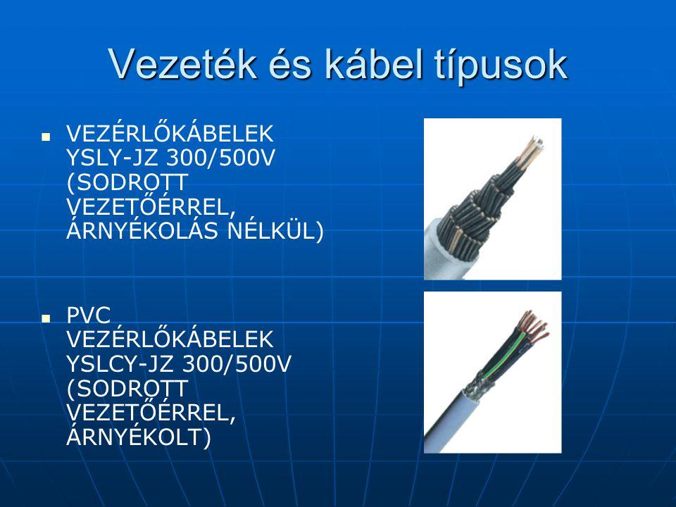 Vezeték és kábel típusok VEZÉRLŐKÁBELEK YSLY-JZ 300/500V (SODROTT VEZETŐÉRREL, ÁRNYÉKOLÁS NÉLKÜL) PVC VEZÉRLŐKÁBELEK YSLCY-JZ 300/500V (SODROTT VEZETŐ