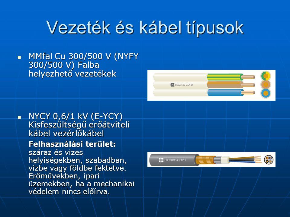 Vezeték és kábel típusok MMfal Cu 300/500 V (NYFY 300/500 V) Falba helyezhető vezetékek MMfal Cu 300/500 V (NYFY 300/500 V) Falba helyezhető vezetékek