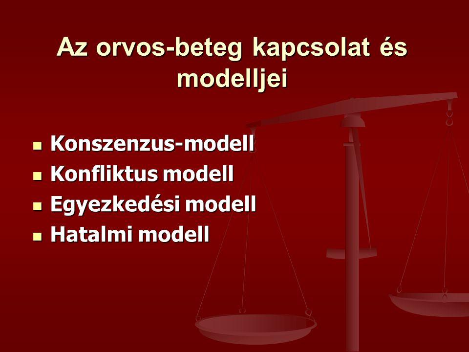 Az orvos-beteg kapcsolat és modelljei Konszenzus-modell Konszenzus-modell Konfliktus modell Konfliktus modell Egyezkedési modell Egyezkedési modell Hatalmi modell Hatalmi modell