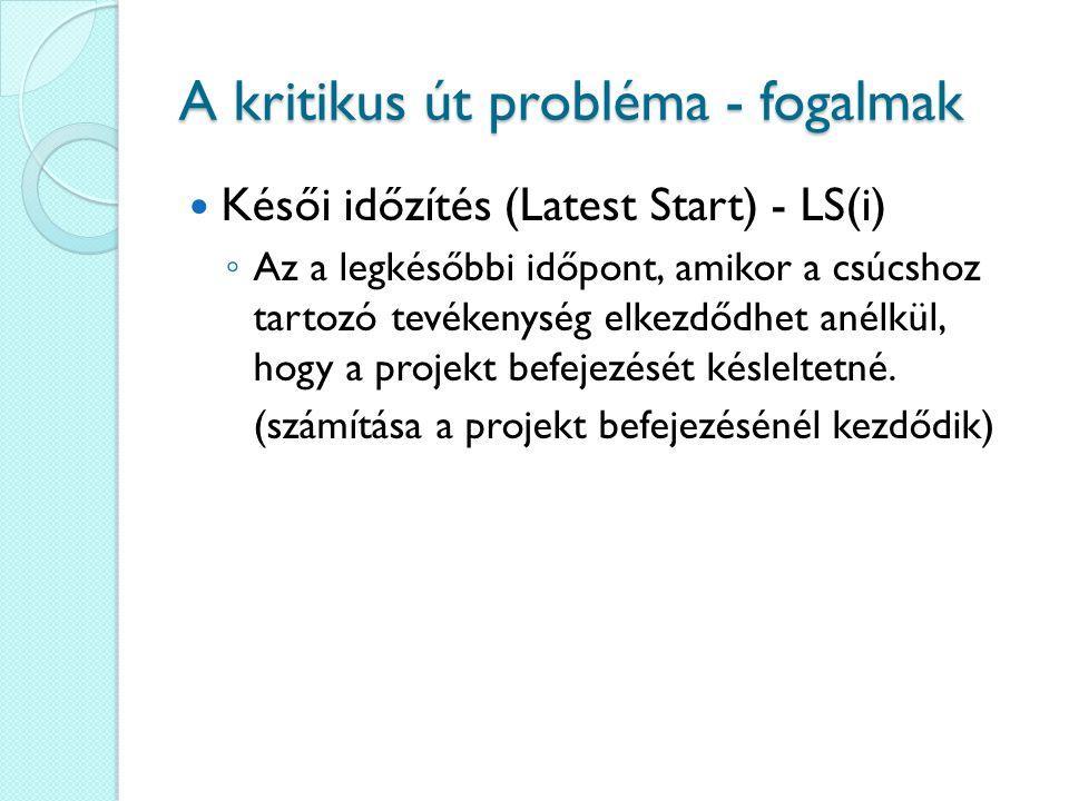 A kritikus út probléma - fogalmak Késői időzítés (Latest Start) - LS(i) ◦ Az a legkésőbbi időpont, amikor a csúcshoz tartozó tevékenység elkezdődhet anélkül, hogy a projekt befejezését késleltetné.