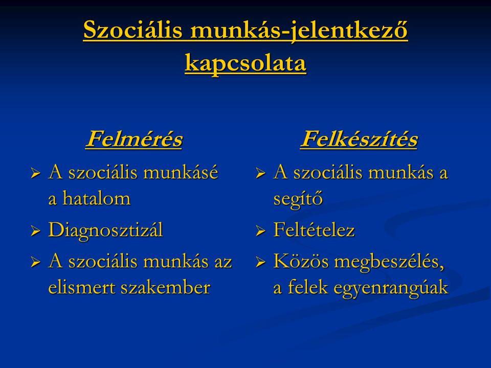 Szociális munkás-jelentkező kapcsolata Felmérés  A szociális munkásé a hatalom  Diagnosztizál  A szociális munkás az elismert szakember Felkészítés