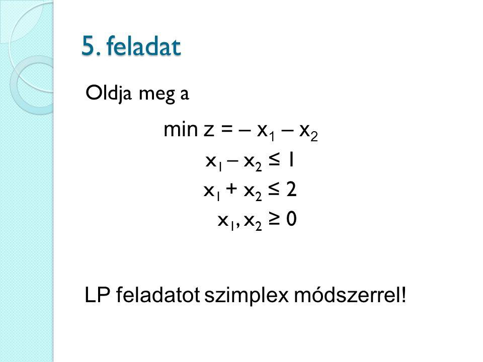 5. feladat x 1 – x 2 ≤ 1 x 1 + x 2 ≤ 2 x 1, x 2 ≥ 0 min z = – x 1 – x 2 Oldja meg a LP feladatot szimplex módszerrel!