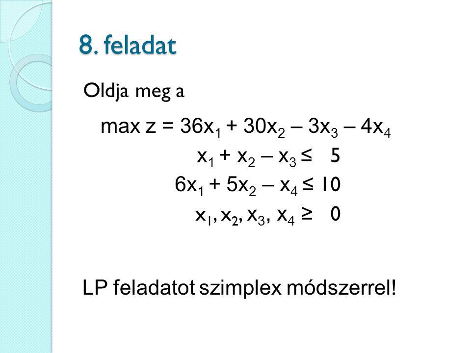 8. feladat max z = 36x 1 + 30x 2 – 3x 3 – 4x 4 Oldja meg a LP feladatot szimplex módszerrel! x 1 + x 2 – x 3 ≤ 5 6x 1 + 5x 2 – x 4 ≤ 10 x 1, x 2, x 3,