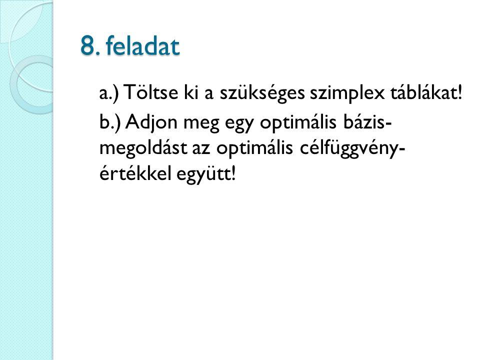 8. feladat a.) Töltse ki a szükséges szimplex táblákat! b.) Adjon meg egy optimális bázis- megoldást az optimális célfüggvény- értékkel együtt!