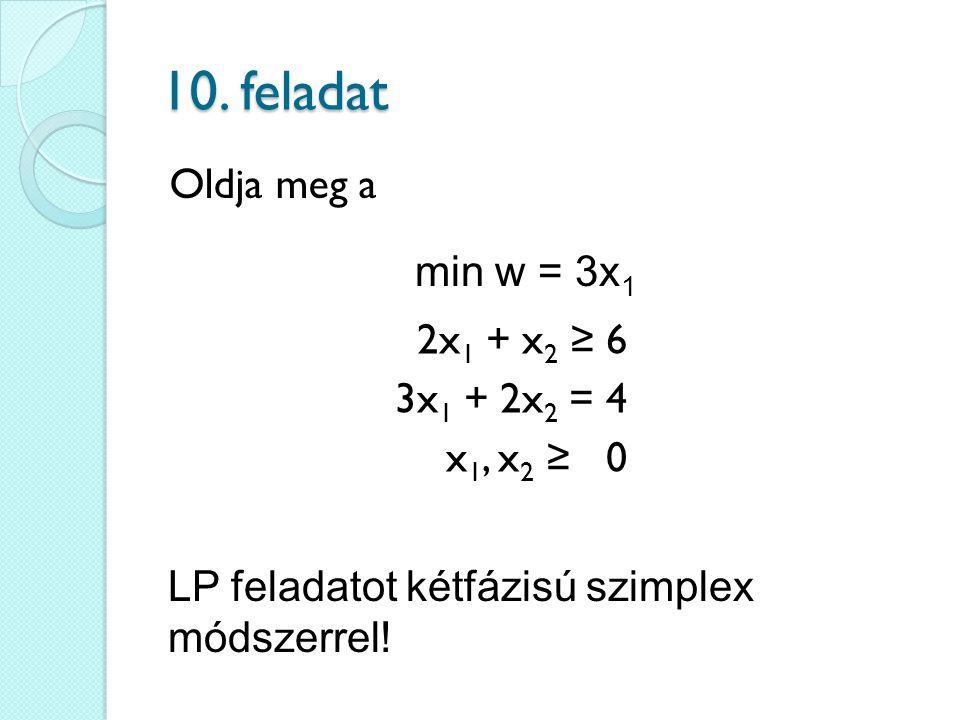 10. feladat Oldja meg a LP feladatot kétfázisú szimplex módszerrel! 2x 1 + x 2 ≥ 6 3x 1 + 2x 2 = 4 x 1, x 2 ≥ 0 min w = 3x 1