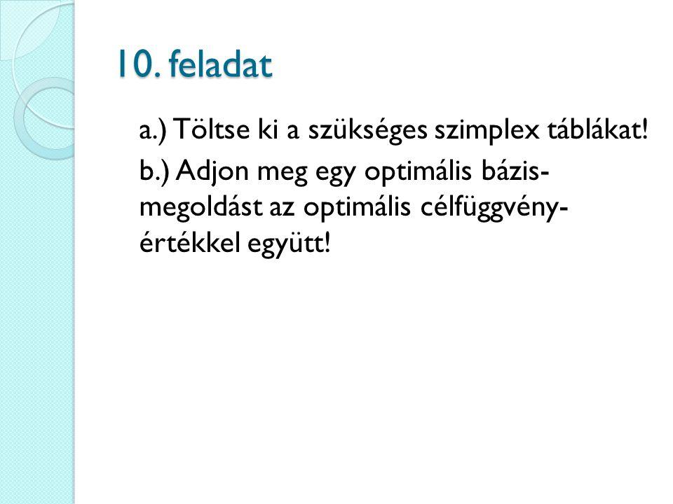 10. feladat a.) Töltse ki a szükséges szimplex táblákat! b.) Adjon meg egy optimális bázis- megoldást az optimális célfüggvény- értékkel együtt!