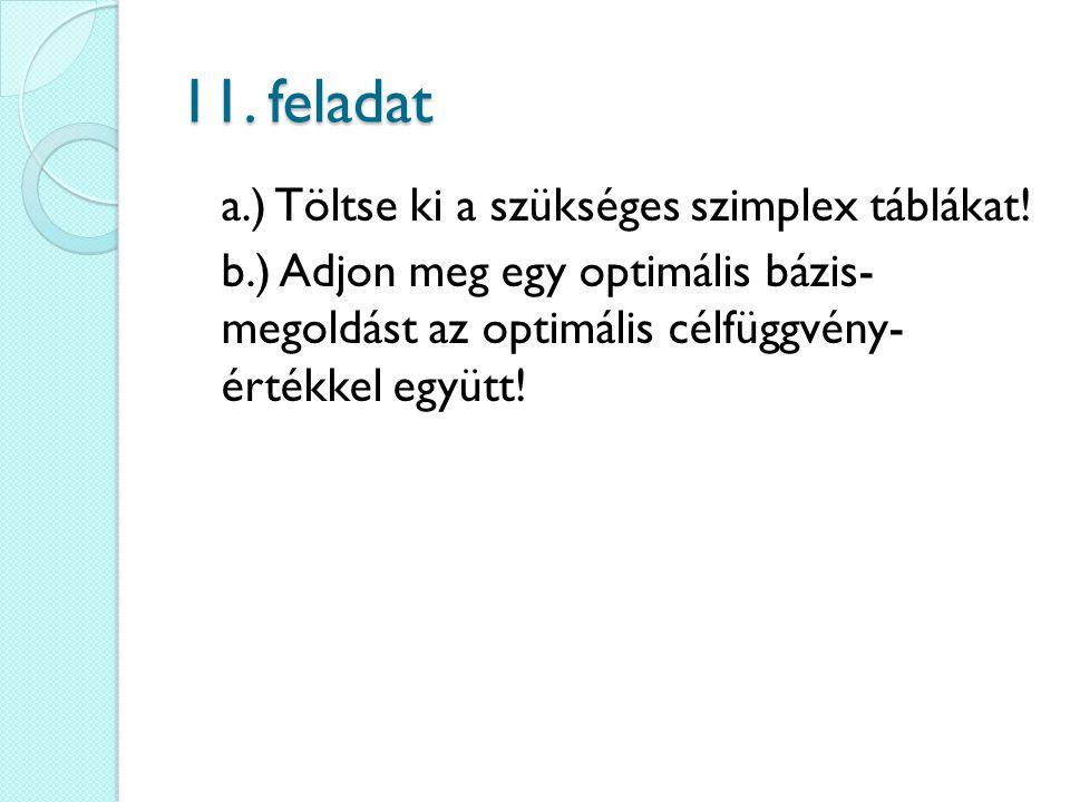 11. feladat a.) Töltse ki a szükséges szimplex táblákat! b.) Adjon meg egy optimális bázis- megoldást az optimális célfüggvény- értékkel együtt!