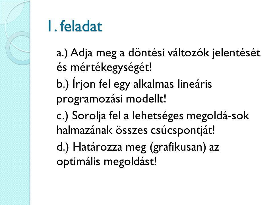1. feladat a.) Adja meg a döntési változók jelentését és mértékegységét! b.) Írjon fel egy alkalmas lineáris programozási modellt! c.) Sorolja fel a l