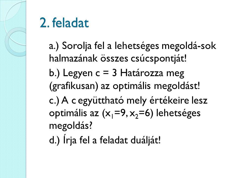 2. feladat a.) Sorolja fel a lehetséges megoldá-sok halmazának összes csúcspontját! b.) Legyen c = 3 Határozza meg (grafikusan) az optimális megoldást