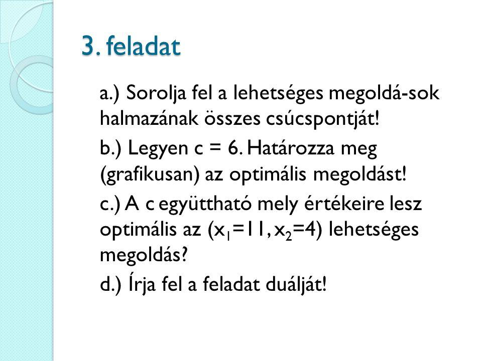 3. feladat a.) Sorolja fel a lehetséges megoldá-sok halmazának összes csúcspontját! b.) Legyen c = 6. Határozza meg (grafikusan) az optimális megoldás