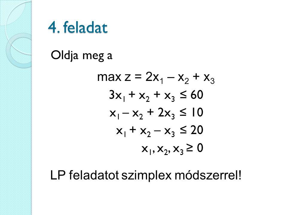 4. feladat 3x 1 + x 2 + x 3 ≤ 60 x 1 – x 2 + 2x 3 ≤ 10 x 1 + x 2 – x 3 ≤ 20 x 1, x 2, x 3 ≥ 0 max z = 2x 1 – x 2 + x 3 Oldja meg a LP feladatot szimpl