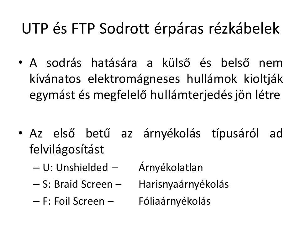 UTP és FTP Sodrott érpáras rézkábelek A sodrás hatására a külső és belső nem kívánatos elektromágneses hullámok kioltják egymást és megfelelő hullámterjedés jön létre Az első betű az árnyékolás típusáról ad felvilágosítást – U: Unshielded – Árnyékolatlan – S: Braid Screen – Harisnyaárnyékolás – F: Foil Screen – Fóliaárnyékolás