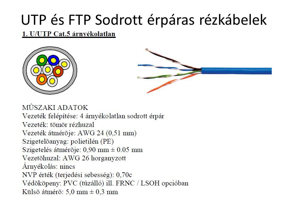UTP és FTP Sodrott érpáras rézkábelek