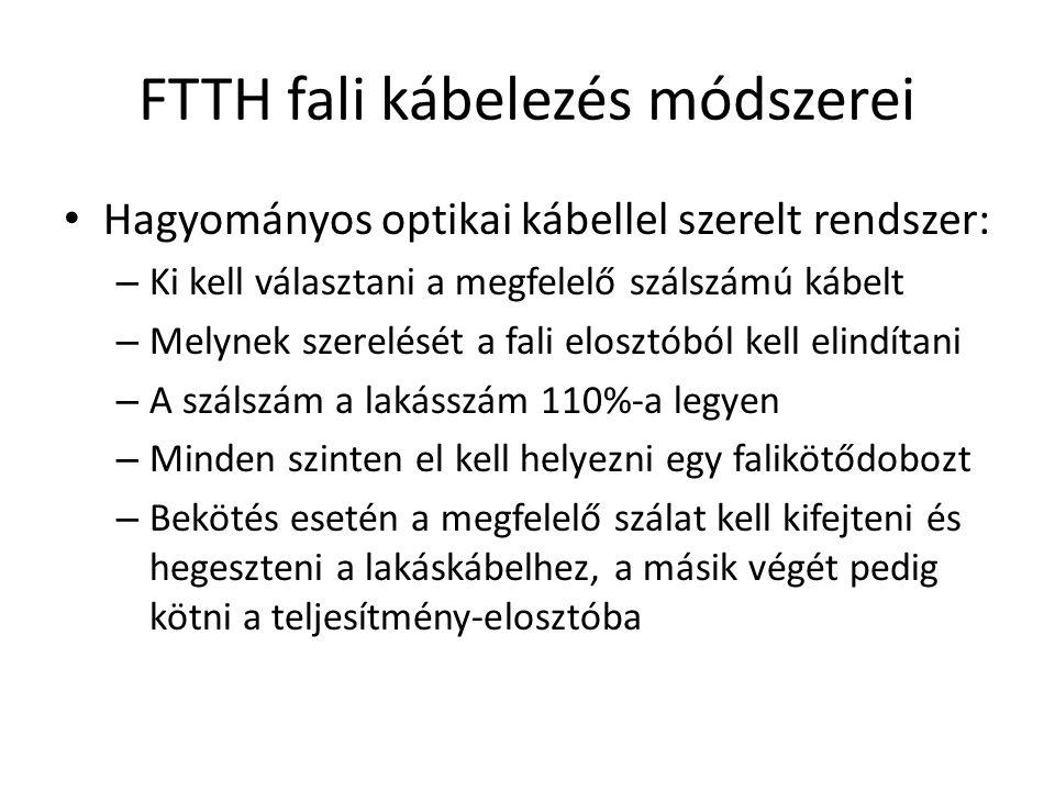 FTTH fali kábelezés módszerei Hagyományos optikai kábellel szerelt rendszer: – Ki kell választani a megfelelő szálszámú kábelt – Melynek szerelését a