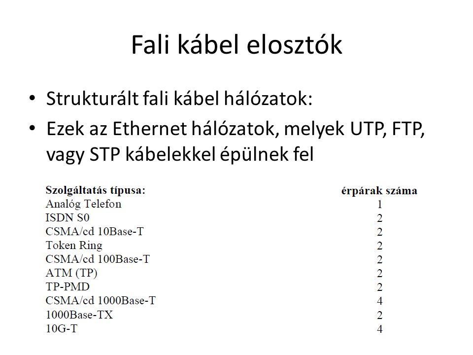 Fali kábel elosztók Strukturált fali kábel hálózatok: Ezek az Ethernet hálózatok, melyek UTP, FTP, vagy STP kábelekkel épülnek fel