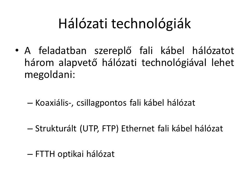 Hálózati technológiák A feladatban szereplő fali kábel hálózatot három alapvető hálózati technológiával lehet megoldani: – Koaxiális-, csillagpontos fali kábel hálózat – Strukturált (UTP, FTP) Ethernet fali kábel hálózat – FTTH optikai hálózat