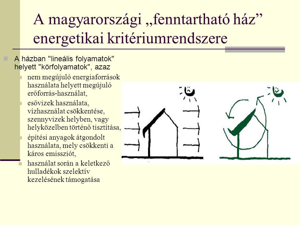 """A magyarországi """"fenntartható ház"""" energetikai kritériumrendszere A házban"""