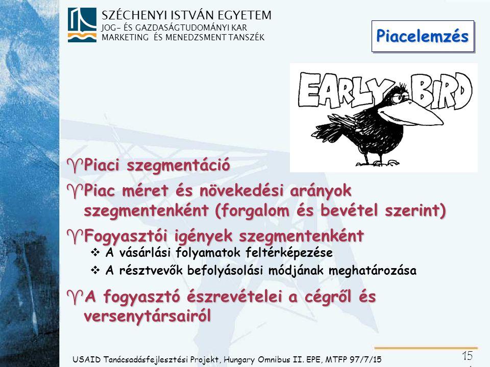 SZÉCHENYI ISTVÁN EGYETEM JOG- ÉS GAZDASÁGTUDOMÁNYI KAR MARKETING ÉS MENEDZSMENT TANSZÉK 15 4 USAID Tanácsadásfejlesztési Projekt, Hungary Omnibus II.